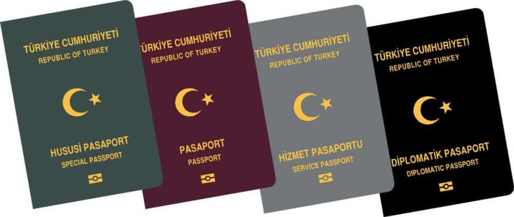 Turkey Citizenship with 250.000 USD Property
