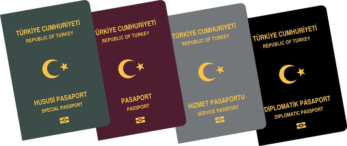Turkish Citizenship and Naturalization